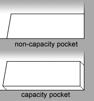 capacity and non-capacity folder pockets